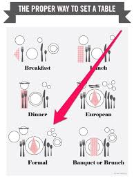 how to set a table with silverware how to throw a historically accurate downton abbey dinner party