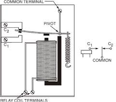 motor control fundamentals wiki odesie by tech transfer