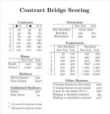 scrabble score sheetsample scrabble score sheet tennis score