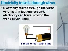 how fast does electricity travel images Eled4312 science content dr lee ppt video online download jpg
