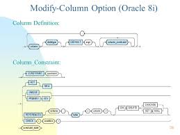 alter table modify column chapter 4 intermediate sql integrity constraints ppt download