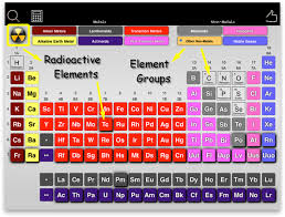 radioactive elements on the periodic table table