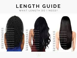 hair extension canada what length hair extension bundles or wig do i need weave got