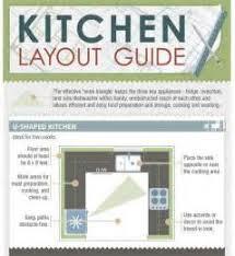 Design Own Kitchen Online Free by Amazing Designing Your Own Kitchen Online Free 1 Design Your Own