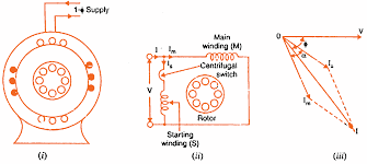 split phase ac induction motor operation with wiring diagram in