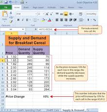 Excel Spreadsheet To Graph Presenting Data With Charts