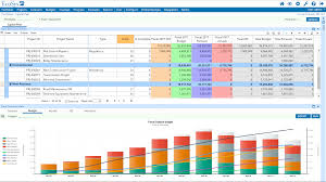 capital program u0026 capital project management software by ecosys