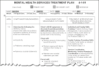 Counseling Treatment Plan Goals The Social Work Podcast Developing Treatment Plans The Basics