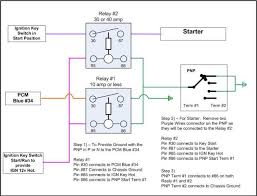 ford f 250 neutral safety switch wiring diagram wiring diagram