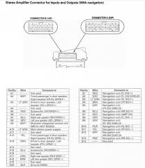 1995 honda accord ex stereo wiring diagram wiring diagram and