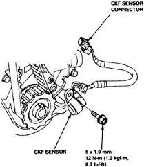 d16y7 engine diagram b16a engine diagram wiring diagram odicis