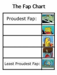 Fap Memes - the fap chart proudest fap least proudest fap meme on me me