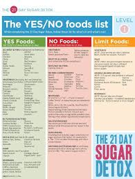 what is the 21 day sugar detox this blog series includes meal