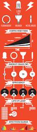 best 25 commercial led lighting ideas only on pinterest linear