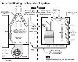 split ac unit wiring wiring diagram byblank