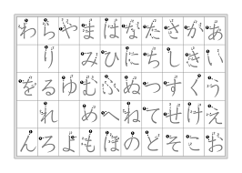 1st grade writing paper with picture box 27 downloadable hiragana charts sasagami358 s hiragana stroke order chart