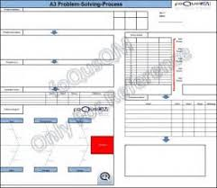 Problem Solving Template Excel Buy A3 Problem Solving Template Excel Print Posters On Wallpart