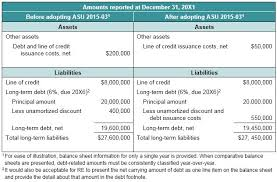 Interim Balance Sheet Template Presentation Of Issuance Costs Related To Term Debt And Lines Of