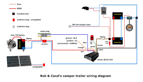awesome easy 30 amp rv wiring diagram 50 amp rv and plug