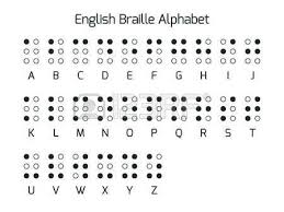 Alphabet Blind 170 Braille Alphabet Stock Vector Illustration And Royalty Free