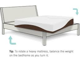 How Much Does A Sofa Weigh How Much Does A Memory Foam Mattress Weigh