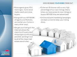 marketing presentation our plan to list and sell your home