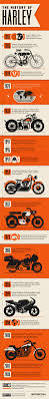 564 best harley davidson images on pinterest vintage motorcycles