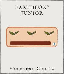 planting guides