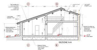 ristrutturazione fienile ristrutturazione fienile trasformazione in civile abitazione