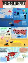 204 best history images on pinterest teaching history european