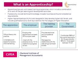 the cima apprenticeship programme ppt download