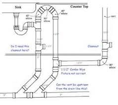 Plumbing Kitchen Island Vent For Sink Does The Bow Highest Point - Kitchen sink venting