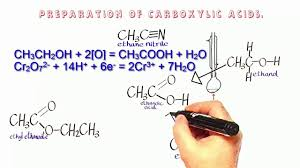 carboxylic acids 4 methods of preparation youtube
