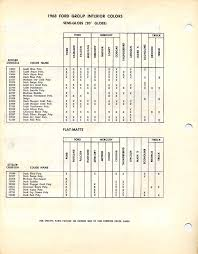 1968 mustang interior paint color chart and paint code maine mustang