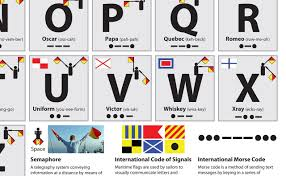 Semaphore Flags The Nato Phonetic Alphabet Poster A2 59 X 42 Cm Approx Amazon