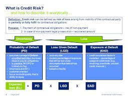 describe it modelling credit risk croatian quants day vančo balen ppt video