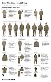 2012 version of russian field uniforms armed forces of the