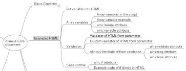extended html template view engine by lightweight language