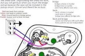 gibson les paul custom wiring diagram wiring diagram