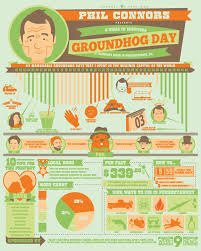 Bill Murray Groundhog Day Meme - things we saw today how to survive groundhog day the mary sue