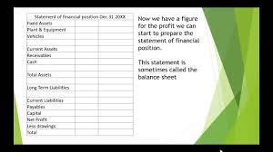 Sample Financial Report Accounting Example Financial Statements Sole Trader Youtube