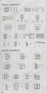 Kitchen Base Cabinet by Standard Kitchen Base Cabinet Dimensions Voluptuo Us