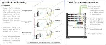 light wiring diagram for a closet wiring diagrams