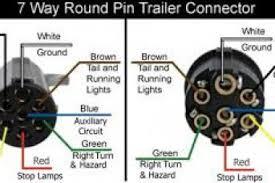 towbar wiring diagram 7 pin flat wiring diagram