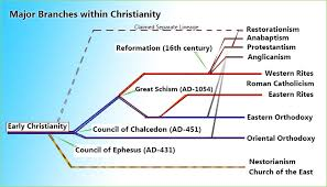 Council Of Chalcedon 451 Ad A Brief History Of The Christian Faith