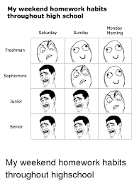 Monday School Meme - my weekend homework habits throughout high school monday saturday