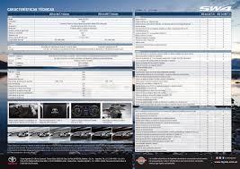pagina oficial de toyota toyota sw4 2016 ficha técnica y de equipamiento argentina autoblog