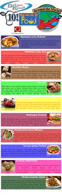 top 10 cuisines of the the top 10 best food around the visual ly