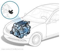 toyota camry door replacement cost camshaft position sensor replacement cost repairpal estimate