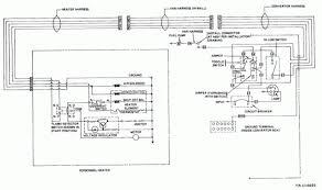 harley davidson fatboy wiring diagram 1992 harley davidson